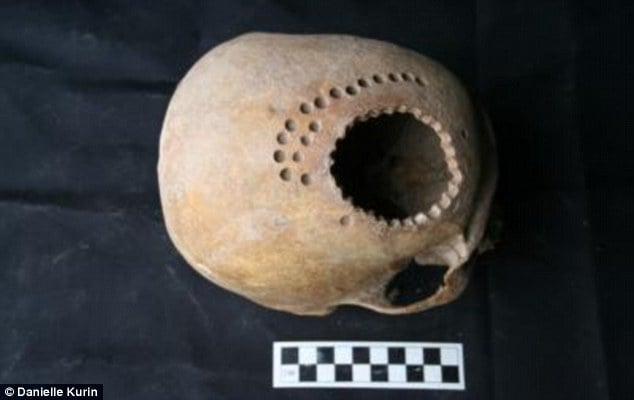 skull with holes in it